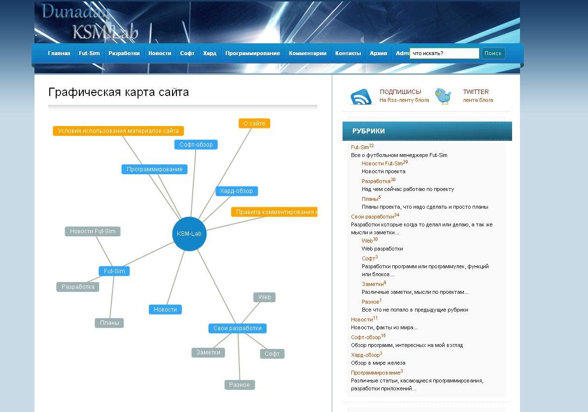 Графическая карта сайта
